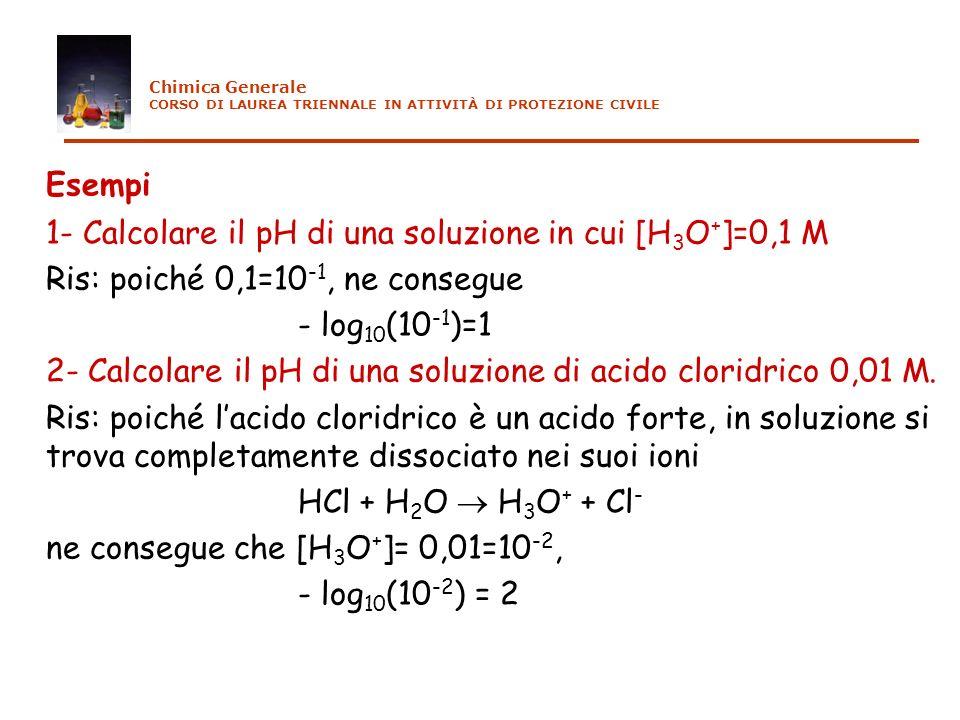 Esempi 1- Calcolare il pH di una soluzione in cui [H3O+]=0,1 M
